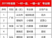 """首批100个广东省级""""一村一品、一镇一业""""专业镇公示 汕尾可塘和红草入选"""