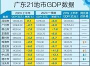 广东21地市上半年GDP出炉 汕尾成功甩掉倒数前三