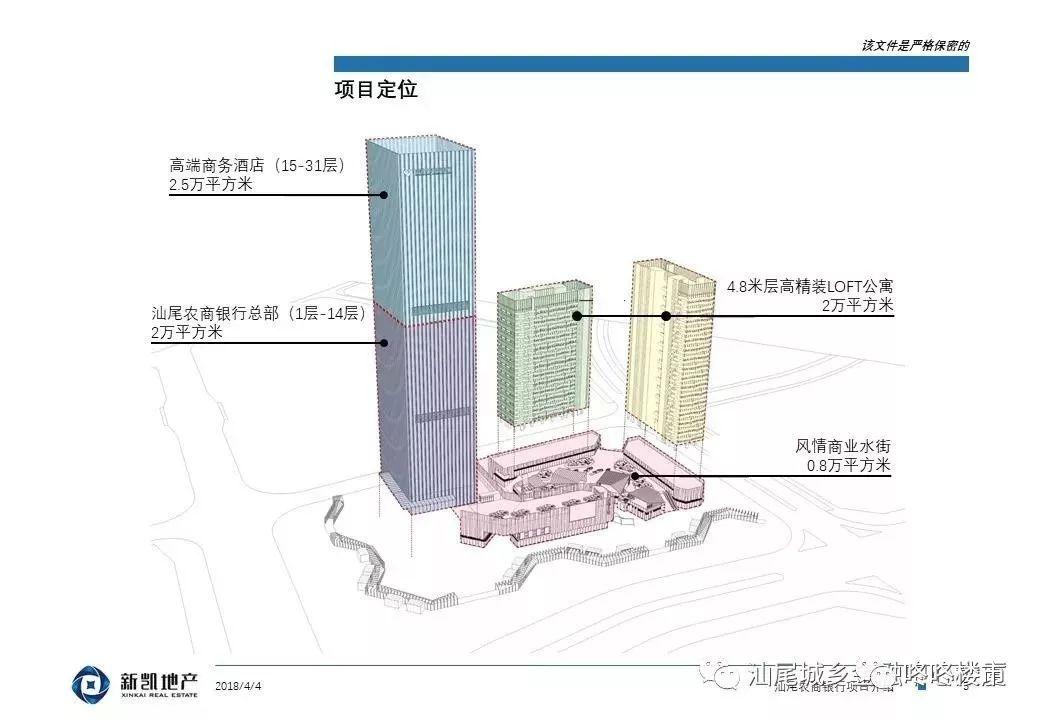 汕尾金融中心即将封顶 能成为汕尾的新地标吗? 汕尾新闻 第3张