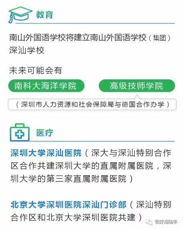 深汕特别合作区正式揭牌 海丰四镇成深圳飞地 海丰新闻 第11张