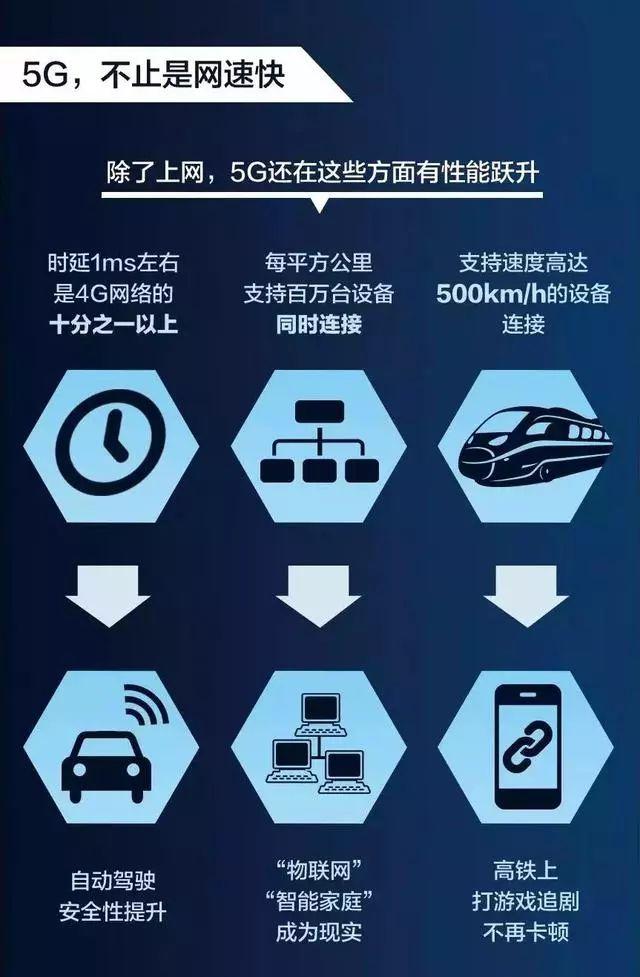 中国5G牌照发放 汕尾已有8座5G基站 汕尾 第4张 2020年到2022年汕尾将建设3000多个5G基站 率先覆盖公共区域 汕尾新闻