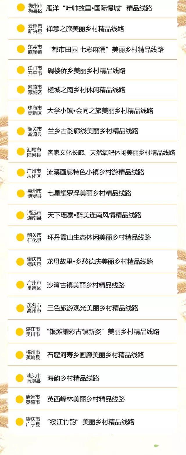 """海丰县附城镇新山村获选""""首届广东十大美丽乡村""""(视频) 海丰新闻 第20张"""