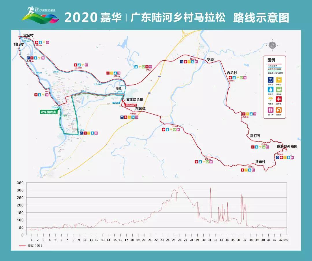 2020嘉华丨广东陆河乡村马拉松正式开启报名 陆河新闻 第8张