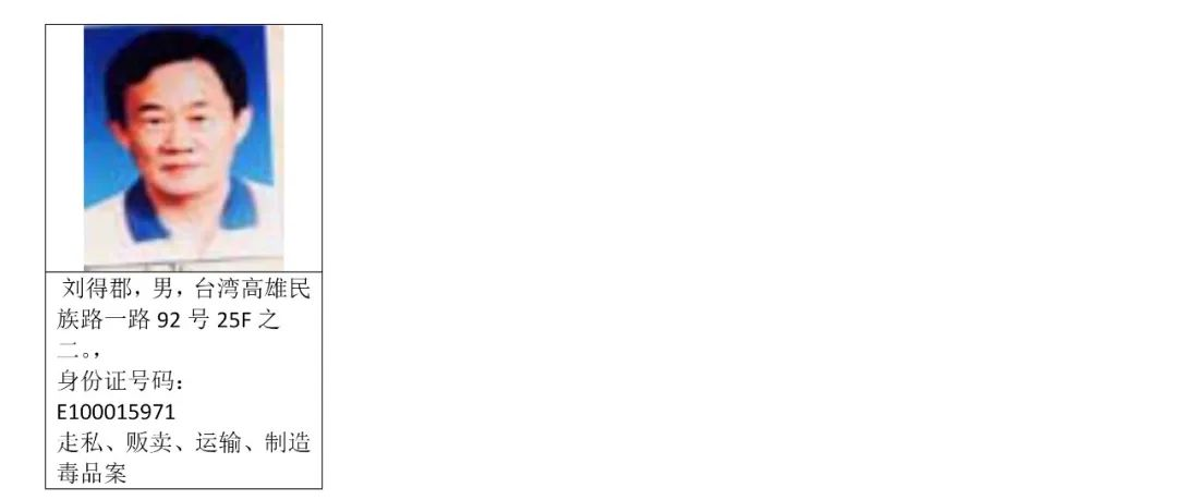 汕尾市公安局关于公开悬赏通缉92名涉毒逃犯的通告 汕尾新闻 第5张
