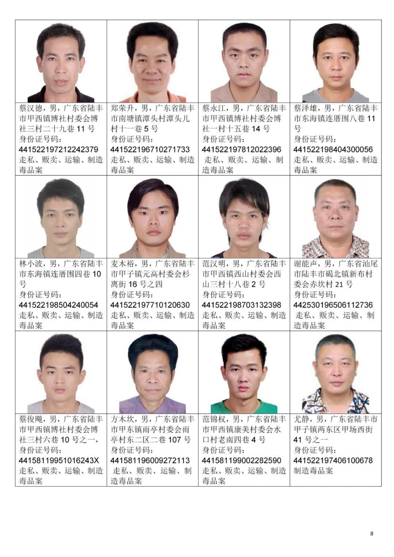 汕尾市公安局关于公开悬赏通缉92名涉毒逃犯的通告 汕尾新闻 第8张