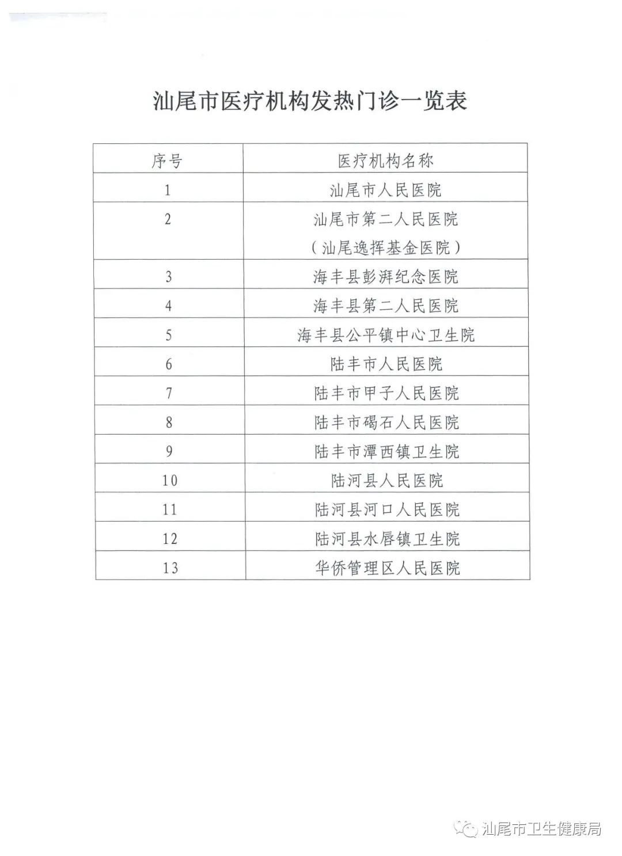 汕尾调整发热门诊 汕尾新闻 第2张