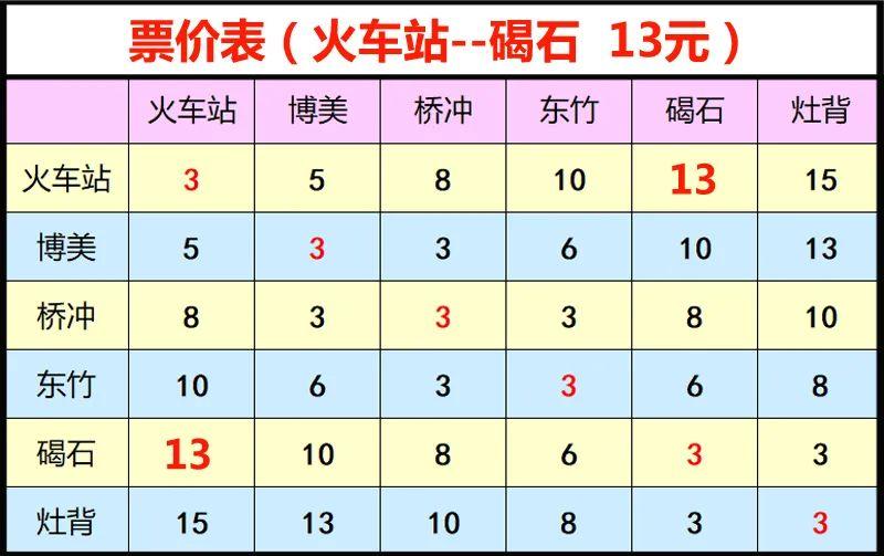 陆丰高铁专线开通碣石专线 全程票价15元 陆丰 第3张