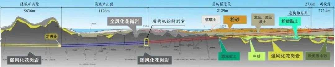 汕汕铁路全球首发 列车将以350公里时速穿越海底隧道 特别关注 第6张
