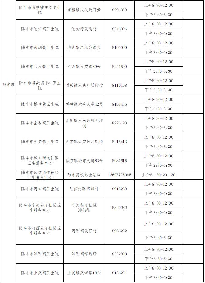 汕尾市新冠病毒核酸检测服务点名单及服务时间 汕尾新闻 第3张