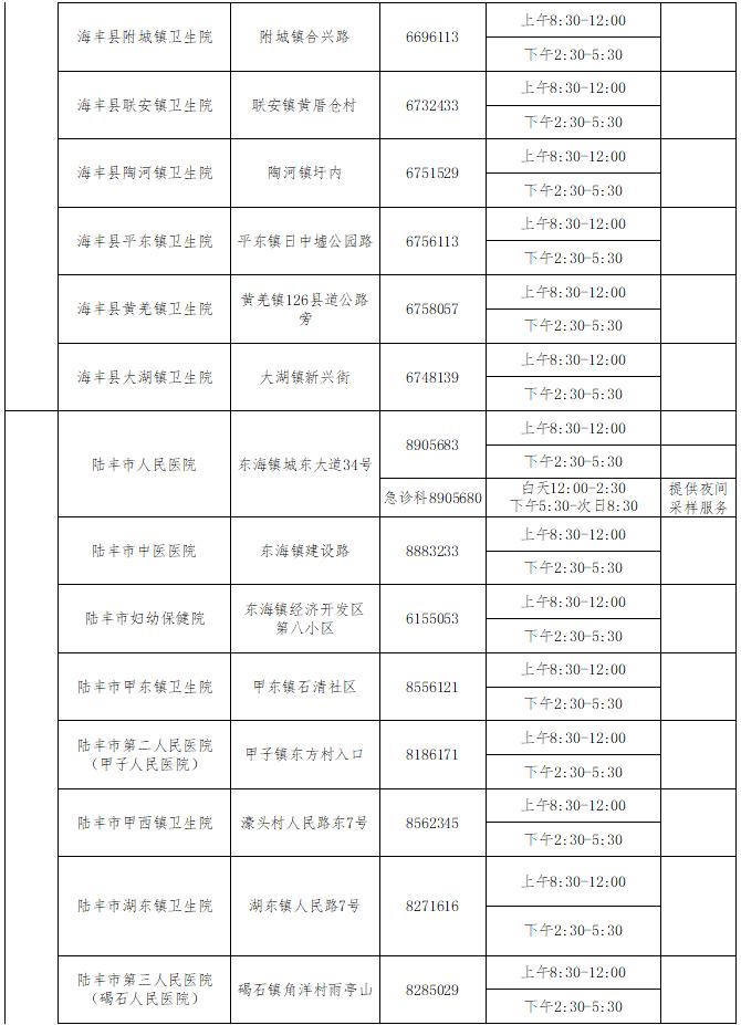 汕尾市新冠病毒核酸检测服务点名单及服务时间 汕尾新闻 第2张